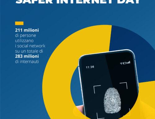 9 febbraio: Giornata Mondiale sulla Sicurezza in rete
